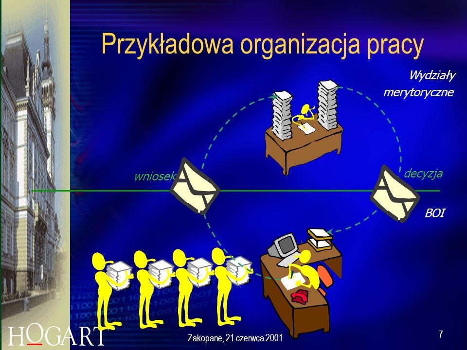 Zakopane, 21 czerwca 2001 7 Przykładowa organizacja pracy BOI Wydziały merytoryczne wniosek decyzja