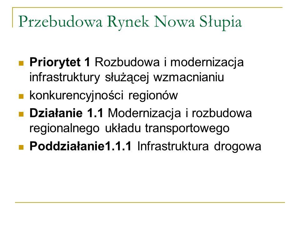 Przebudowa Rynek Nowa Słupia Priorytet 1 Rozbudowa i modernizacja infrastruktury służącej wzmacnianiu konkurencyjności regionów Działanie 1.1 Modernizacja i rozbudowa regionalnego układu transportowego Poddziałanie1.1.1 Infrastruktura drogowa