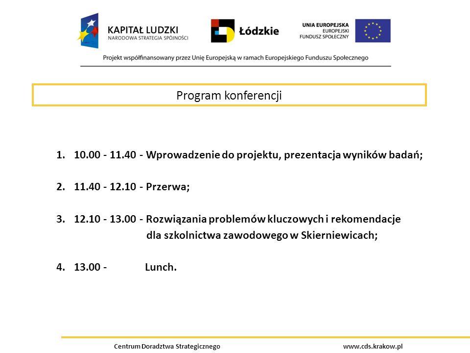 Centrum Doradztwa Strategicznego www.cds.krakow.pl Program konferencji 1.10.00 - 11.40 - Wprowadzenie do projektu, prezentacja wyników badań; 2.11.40