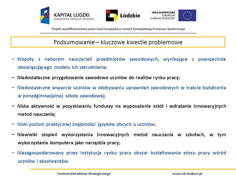 Podsumowanie – kluczowe kwestie problemowe Centrum Doradztwa Strategicznego www.cds.krakow.pl – Kłopoty z naborem nauczycieli przedmiotów zawodowych,