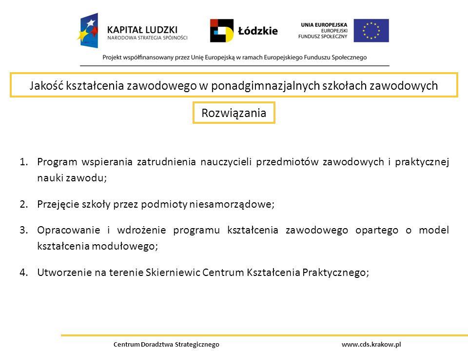 Centrum Doradztwa Strategicznego www.cds.krakow.pl Jakość kształcenia zawodowego w ponadgimnazjalnych szkołach zawodowych Rozwiązania 1.Program wspier