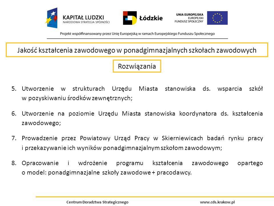 Centrum Doradztwa Strategicznego www.cds.krakow.pl Jakość kształcenia zawodowego w ponadgimnazjalnych szkołach zawodowych Rozwiązania 5.Utworzenie w s