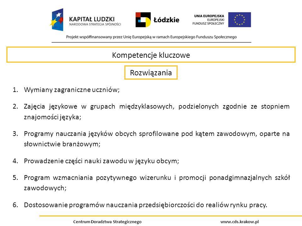 Centrum Doradztwa Strategicznego www.cds.krakow.pl Kompetencje kluczowe Rozwiązania 1.Wymiany zagraniczne uczniów; 2.Zajęcia językowe w grupach między
