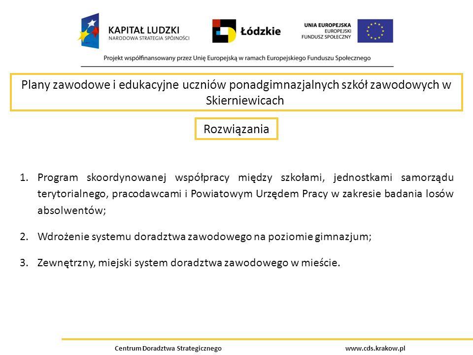 Centrum Doradztwa Strategicznego www.cds.krakow.pl Plany zawodowe i edukacyjne uczniów ponadgimnazjalnych szkół zawodowych w Skierniewicach Rozwiązani