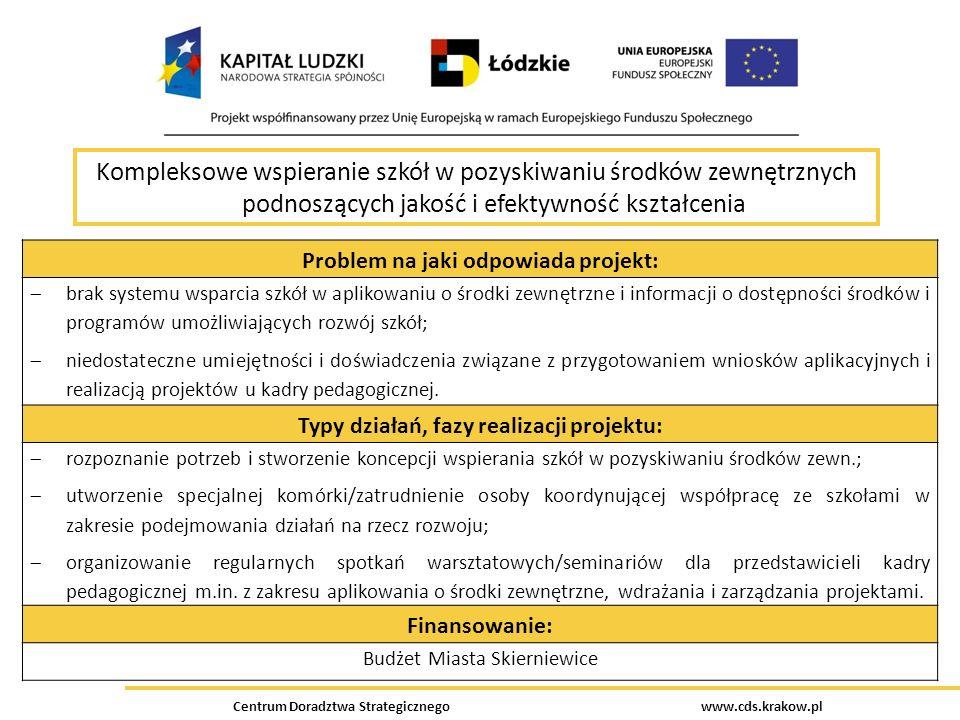Centrum Doradztwa Strategicznego www.cds.krakow.pl Kompleksowe wspieranie szkół w pozyskiwaniu środków zewnętrznych podnoszących jakość i efektywność