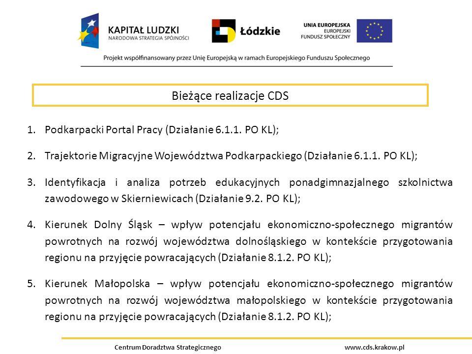 Centrum Doradztwa Strategicznego www.cds.krakow.pl Bieżące realizacje CDS 1.Podkarpacki Portal Pracy (Działanie 6.1.1. PO KL); 2.Trajektorie Migracyjn
