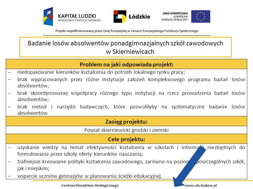 Centrum Doradztwa Strategicznego www.cds.krakow.pl Badanie losów absolwentów ponadgimnazjalnych szkół zawodowych w Skierniewicach Problem na jaki odpo