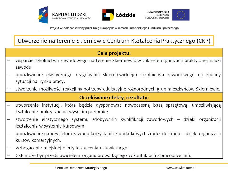 Centrum Doradztwa Strategicznego www.cds.krakow.pl Utworzenie na terenie Skierniewic Centrum Kształcenia Praktycznego (CKP) Cele projektu: wsparcie sz