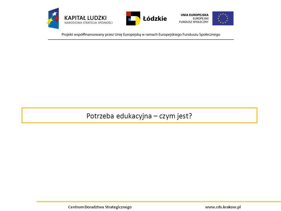 Centrum Doradztwa Strategicznego www.cds.krakow.pl Potrzeba edukacyjna – czym jest?