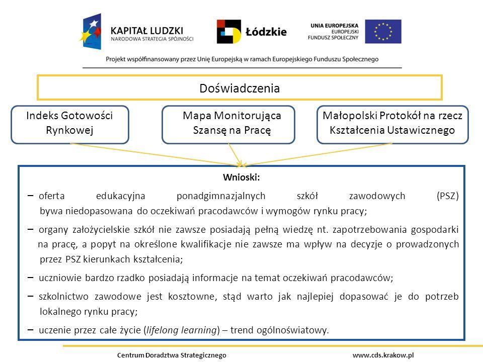 Centrum Doradztwa Strategicznego www.cds.krakow.pl Doświadczenia Wnioski: – oferta edukacyjna ponadgimnazjalnych szkół zawodowych (PSZ) bywa niedopaso