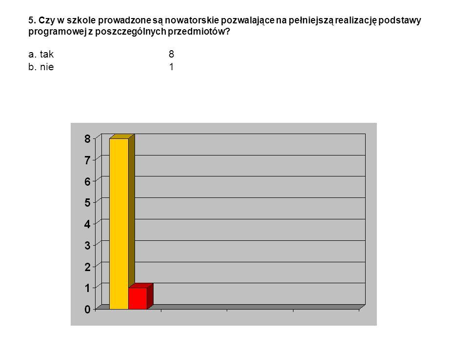 5. Czy w szkole prowadzone są nowatorskie pozwalające na pełniejszą realizację podstawy programowej z poszczególnych przedmiotów? a. tak8 b. nie1