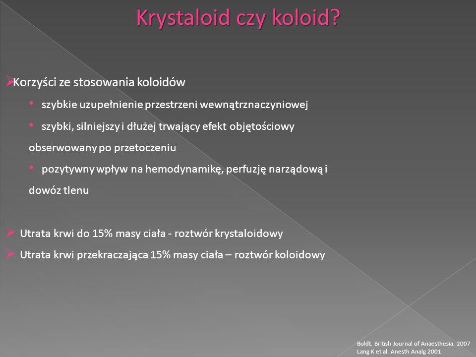 Krystaloid czy koloid? Boldt. British Journal of Anaesthesia. 2007 Lang K et al. Anesth Analg 2001 Korzyści ze stosowania koloidów szybkie uzupełnieni