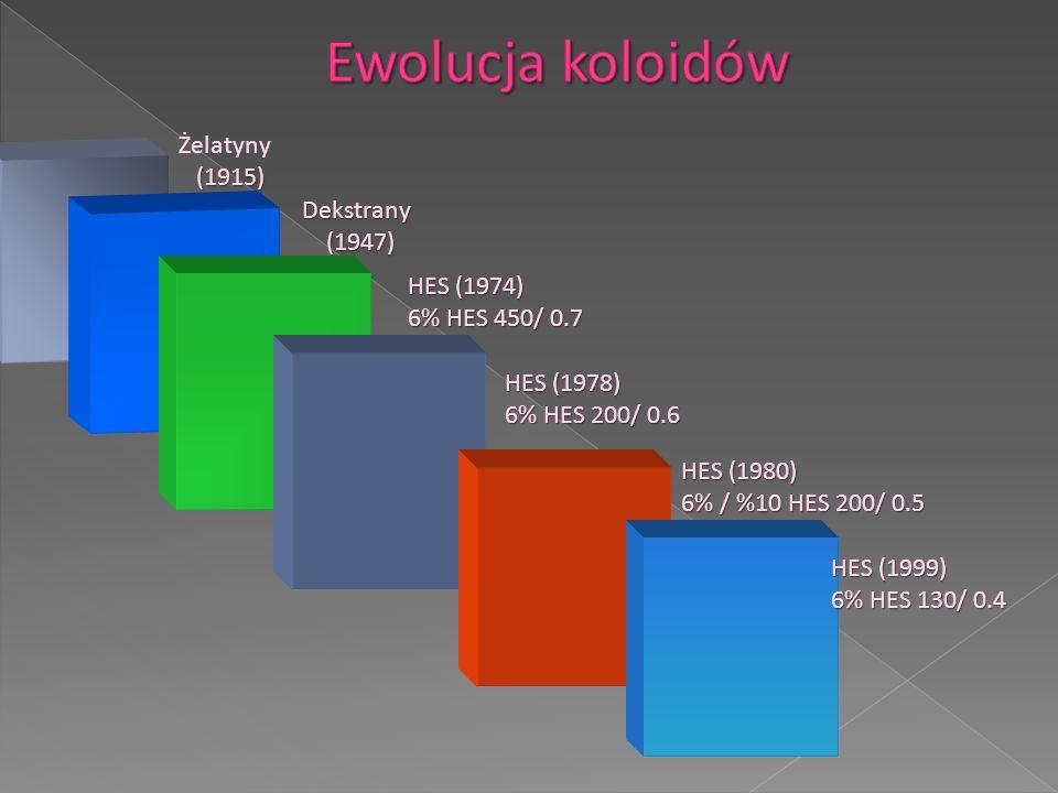Żelatyny (1915) (1915) Dekstrany (1947) (1947) HES (1974) 6% HES 450/ 0.7 HES (1978) 6% HES 200/ 0.6 HES (1980) 6% / %10 HES 200/ 0.5 HES (1999) 6% HE