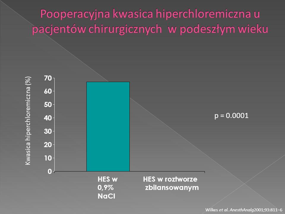 p = 0.0001 Wilkes et al. AnesthAnalg2001;93:811–6 0 10 20 30 40 50 60 70 Kwasica hiperchloremiczna (%) HES w 0,9% NaCl HES w roztworze zbilansowanym