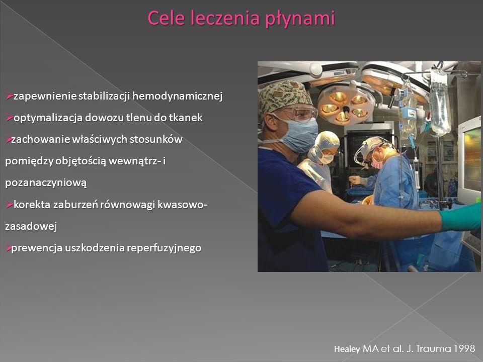 zapewnienie stabilizacji hemodynamicznej zapewnienie stabilizacji hemodynamicznej optymalizacja dowozu tlenu do tkanek optymalizacja dowozu tlenu do t