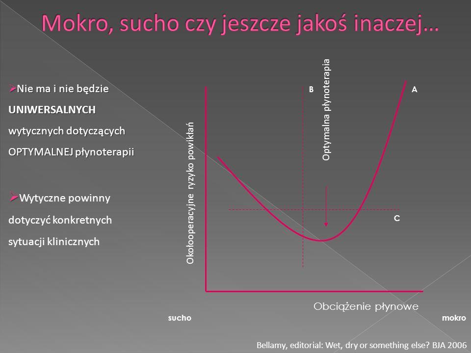 suchomokro Okołooperacyjne ryzyko powikłań Optymalna płynoterapia Obciążenie płynowe AB C Bellamy, editorial: Wet, dry or something else? BJA 2006 Nie