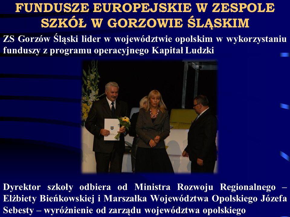 FUNDUSZE EUROPEJSKIE W ZESPOLE SZKÓŁ W GORZOWIE ŚLĄSKIM ZS Gorzów Śląski lider w województwie opolskim w wykorzystaniu funduszy z programu operacyjneg