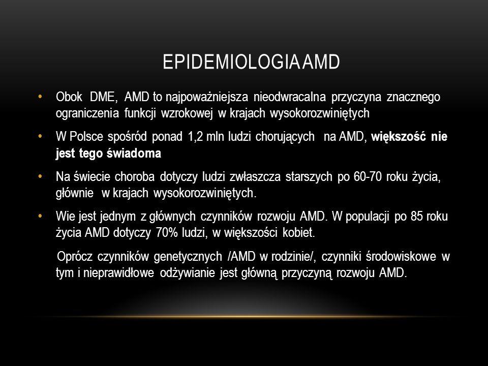 EPIDEMIOLOGIA AMD Obok DME, AMD to najpoważniejsza nieodwracalna przyczyna znacznego ograniczenia funkcji wzrokowej w krajach wysokorozwiniętych W Pol