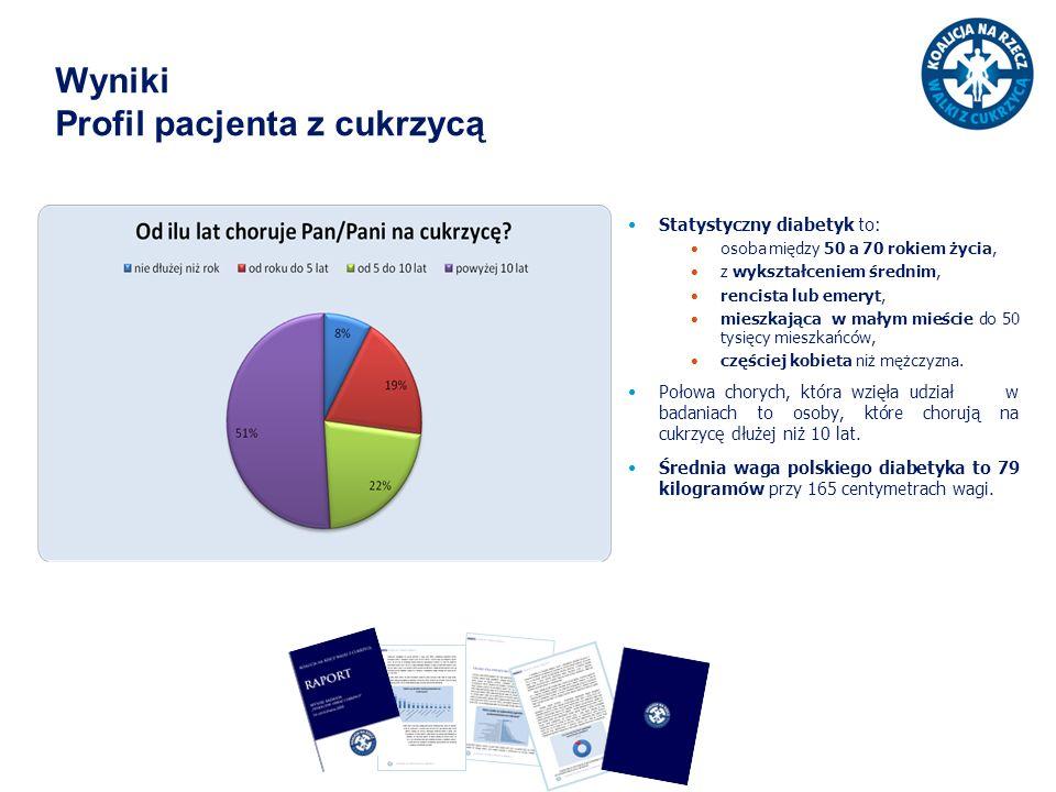Wyniki Profil pacjenta z cukrzycą Statystyczny diabetyk to: osoba między 50 a 70 rokiem życia, z wykształceniem średnim, rencista lub emeryt, mieszkaj