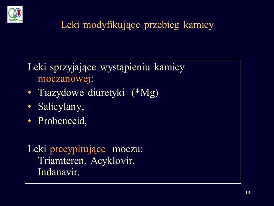 14 Leki modyfikujące przebieg kamicy Leki sprzyjające wystąpieniu kamicy moczanowej: Tiazydowe diuretyki (*Mg) Salicylany, Probenecid, Leki precypituj