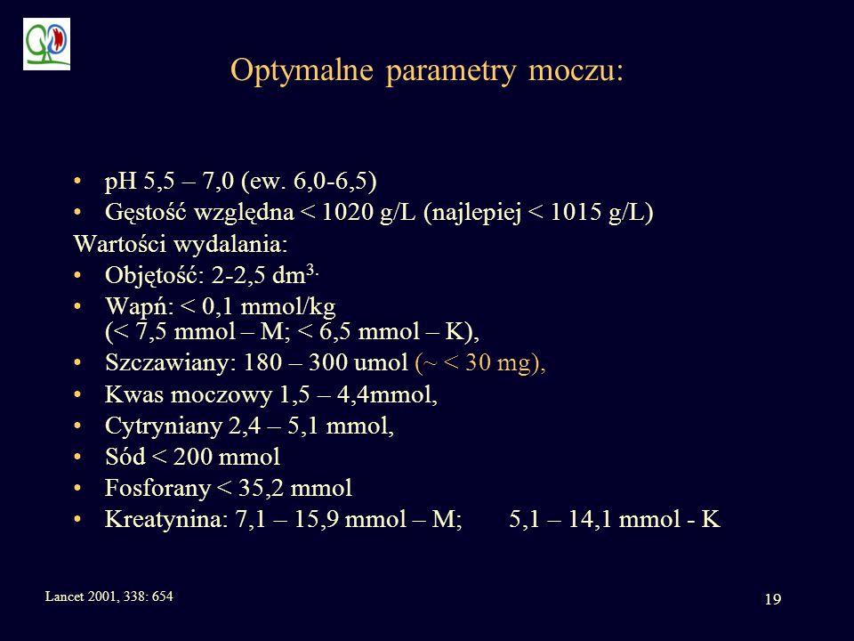 19 Optymalne parametry moczu: pH 5,5 – 7,0 (ew. 6,0-6,5) Gęstość względna < 1020 g/L (najlepiej < 1015 g/L) Wartości wydalania: Objętość: 2-2,5 dm 3.