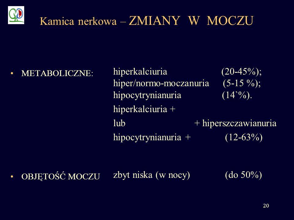 20 Kamica nerkowa – ZMIANY W MOCZU METABOLICZNE: OBJĘTOŚĆ MOCZU hiperkalciuria (20-45%); hiper/normo-moczanuria (5-15 %); hipocytrynianuria (14`%). hi