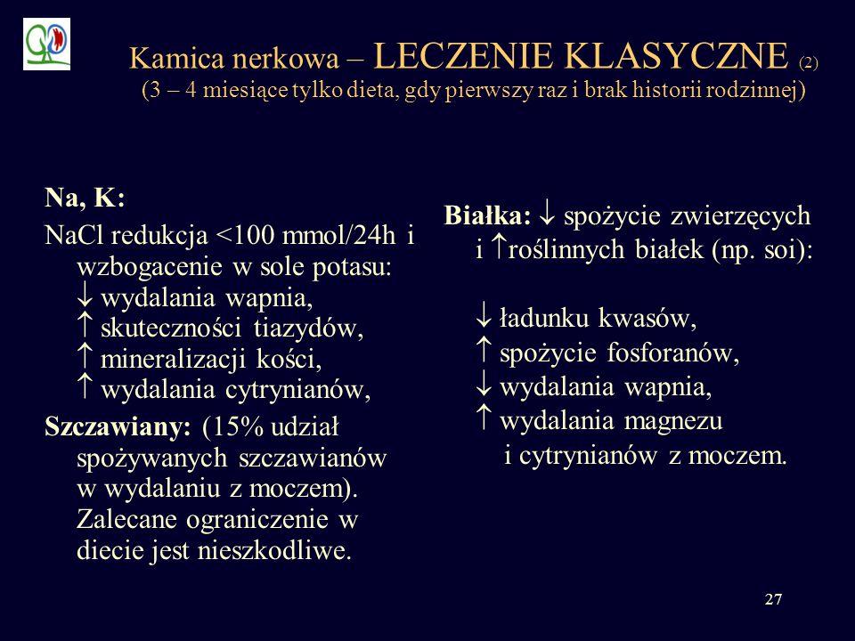 27 Kamica nerkowa – LECZENIE KLASYCZNE (2) (3 – 4 miesiące tylko dieta, gdy pierwszy raz i brak historii rodzinnej) Na, K: NaCl redukcja <100 mmol/24h