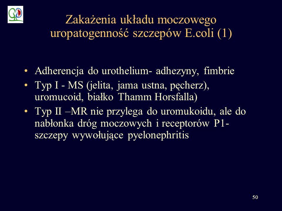 50 Zakażenia układu moczowego uropatogenność szczepów E.coli (1) Adherencja do urothelium- adhezyny, fimbrie Typ I - MS (jelita, jama ustna, pęcherz),