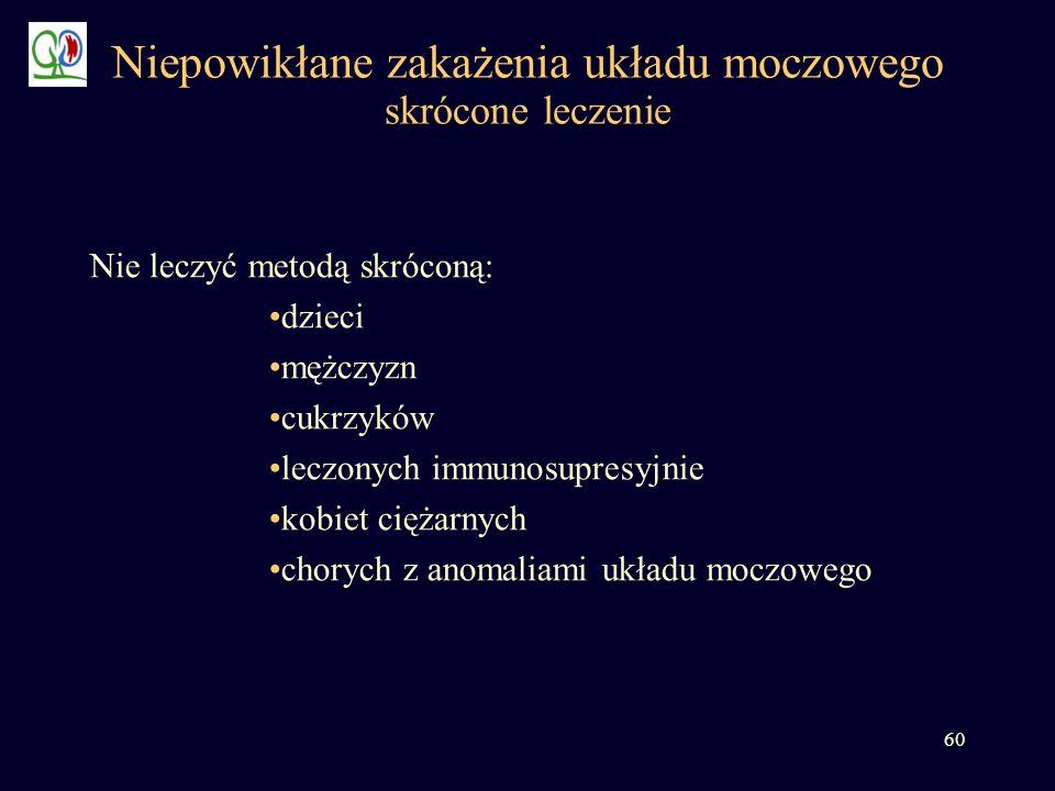 60 Niepowikłane zakażenia układu moczowego skrócone leczenie Nie leczyć metodą skróconą: dzieci mężczyzn cukrzyków leczonych immunosupresyjnie kobiet
