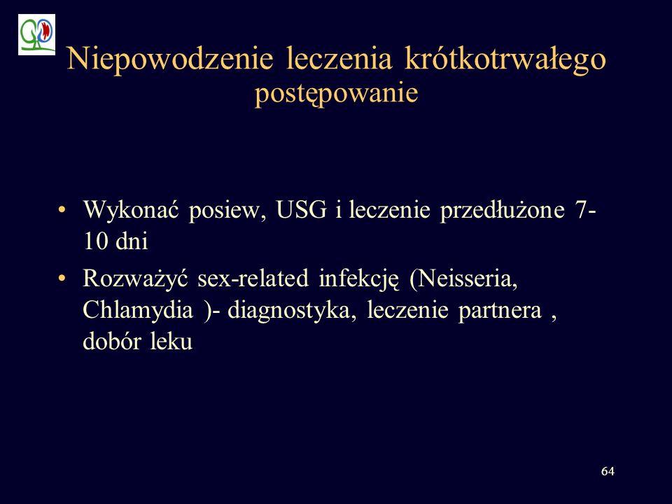 64 Niepowodzenie leczenia krótkotrwałego postępowanie Wykonać posiew, USG i leczenie przedłużone 7- 10 dni Rozważyć sex-related infekcję (Neisseria, C