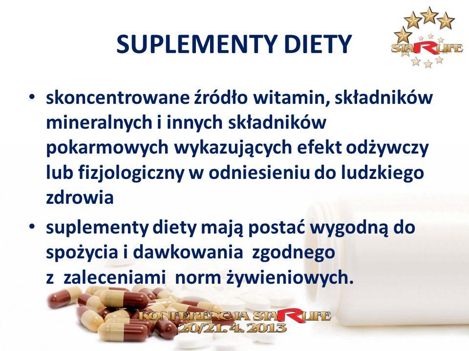 SUPLEMENTY DIETY skoncentrowane źródło witamin, składników mineralnych i innych składników pokarmowych wykazujących efekt odżywczy lub fizjologiczny w