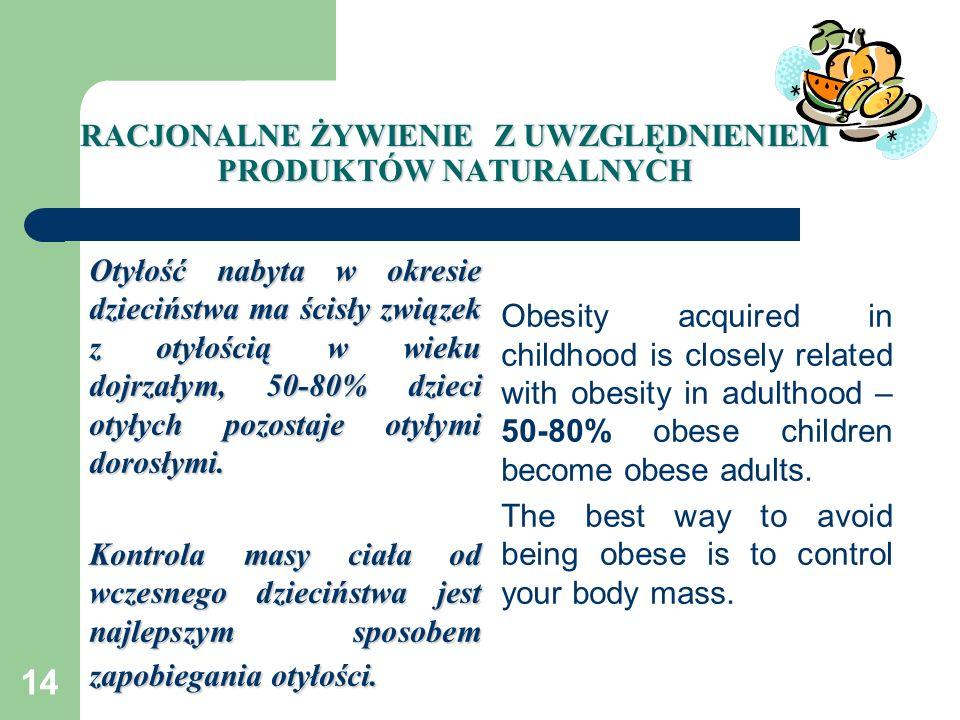 14 RACJONALNE ŻYWIENIE Z UWZGLĘDNIENIEM PRODUKTÓW NATURALNYCH Otyłość nabyta w okresie dzieciństwa ma ścisły związek z otyłością w wieku dojrzałym, 50