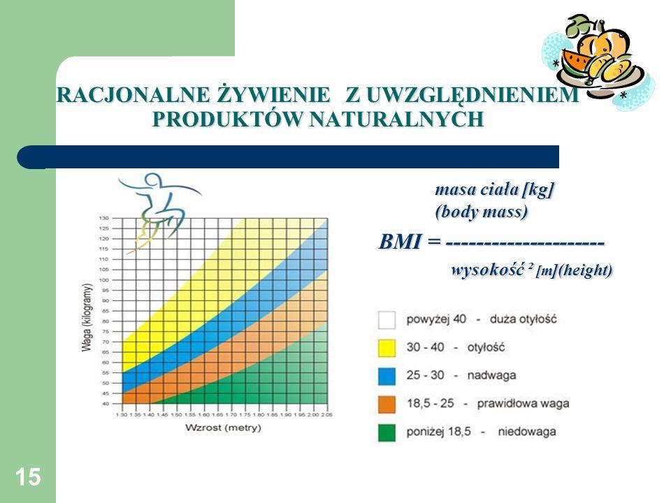 15 masa ciała [kg] (body mass) (body mass) BMI = --------------------- BMI = --------------------- wysokość ² [m ](height) wysokość ² [m ](height) RAC