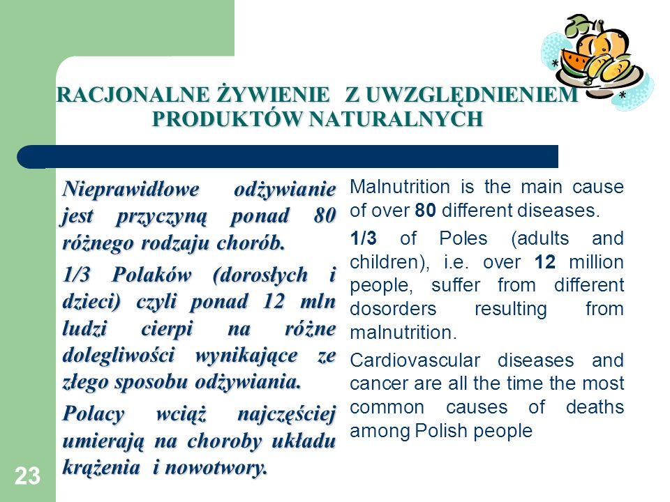 23 RACJONALNE ŻYWIENIE Z UWZGLĘDNIENIEM PRODUKTÓW NATURALNYCH Nieprawidłowe odżywianie jest przyczyną ponad 80 różnego rodzaju chorób. 1/3 Polaków (do
