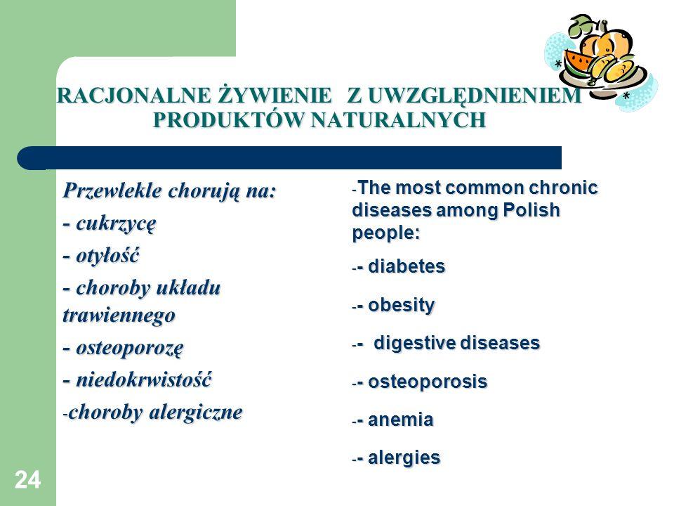 24 RACJONALNE ŻYWIENIE Z UWZGLĘDNIENIEM PRODUKTÓW NATURALNYCH Przewlekle chorują na: - cukrzycę - otyłość - choroby układu trawiennego - osteoporozę -