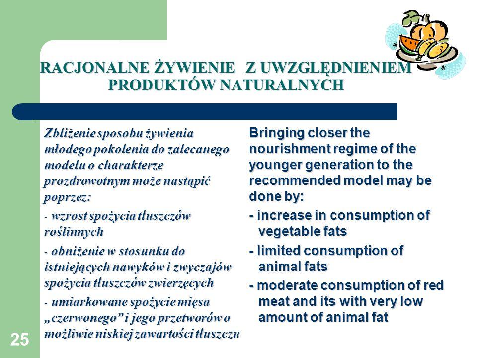 25 RACJONALNE ŻYWIENIE Z UWZGLĘDNIENIEM PRODUKTÓW NATURALNYCH Zbliżenie sposobu żywienia młodego pokolenia do zalecanego modelu o charakterze prozdrow
