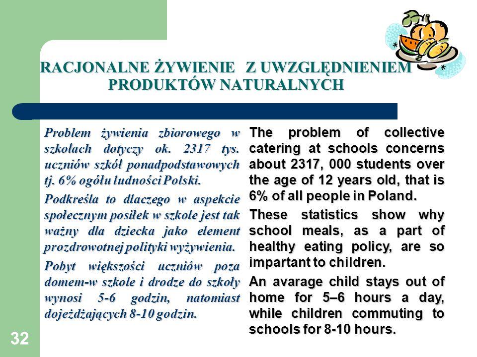 32 RACJONALNE ŻYWIENIE Z UWZGLĘDNIENIEM PRODUKTÓW NATURALNYCH Problem żywienia zbiorowego w szkołach dotyczy ok. 2317 tys. uczniów szkół ponadpodstawo