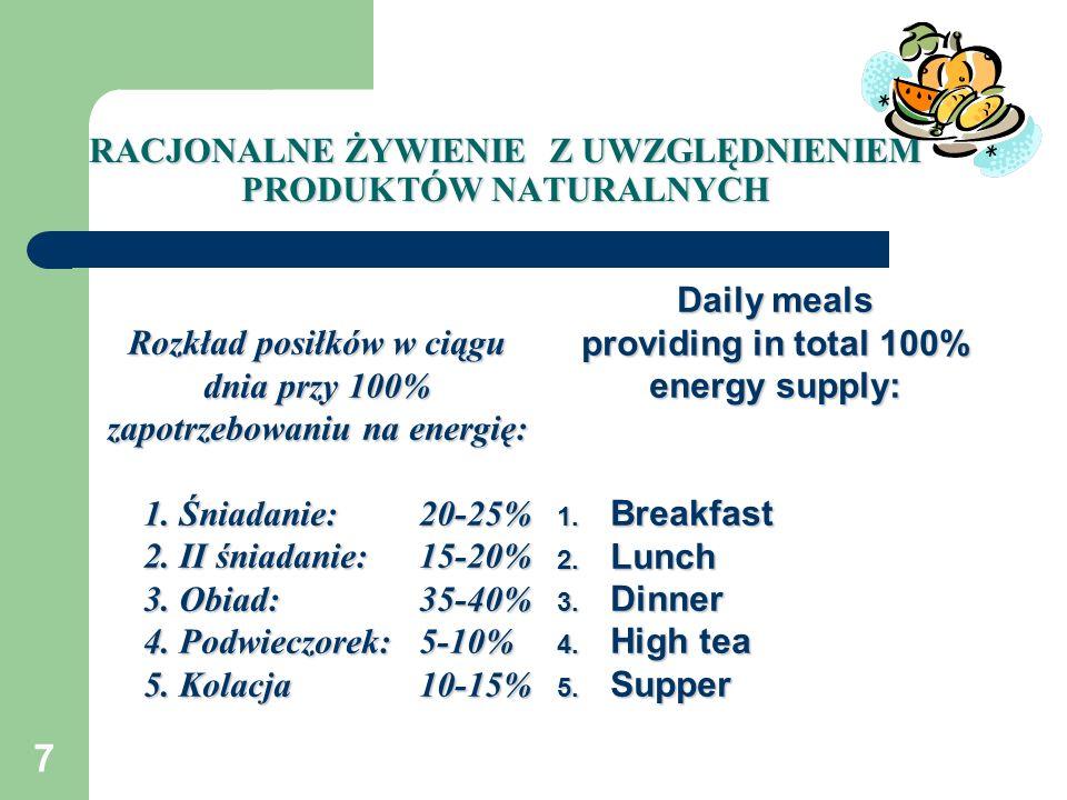 7 RACJONALNE ŻYWIENIE Z UWZGLĘDNIENIEM PRODUKTÓW NATURALNYCH Rozkład posiłków w ciągu dnia przy 100% zapotrzebowaniu na energię: 1. Śniadanie:20-25% 1