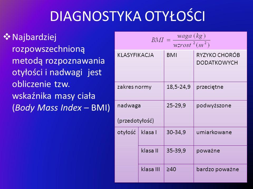 DIAGNOSTYKA OTYŁOŚCI Najbardziej rozpowszechnioną metodą rozpoznawania otyłości i nadwagi jest obliczenie tzw. wskaźnika masy ciała (Body Mass Index –