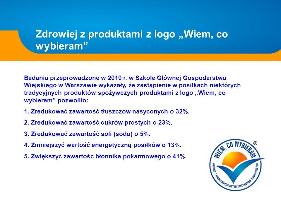 Zdrowiej z produktami z logo Wiem, co wybieram Badania przeprowadzone w 2010 r. w Szkole Głównej Gospodarstwa Wiejskiego w Warszawie wykazały, że zast