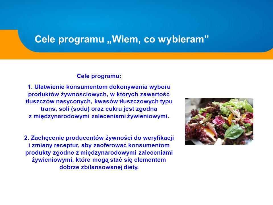 Cele programu Wiem, co wybieram Cele programu: 1. Ułatwienie konsumentom dokonywania wyboru produktów żywnościowych, w których zawartość tłuszczów nas