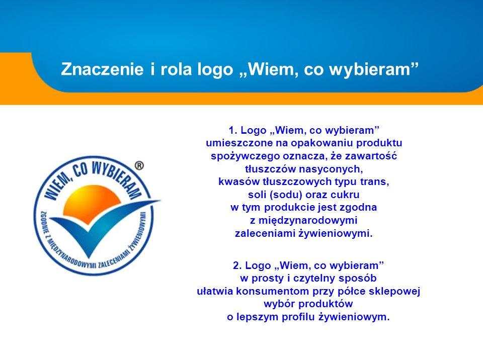 Zainteresowanie konsumentów produktami z logo Wiem, co wybieram 1.