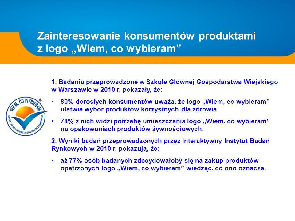 Zainteresowanie konsumentów produktami z logo Wiem, co wybieram 1. Badania przeprowadzone w Szkole Głównej Gospodarstwa Wiejskiego w Warszawie w 2010