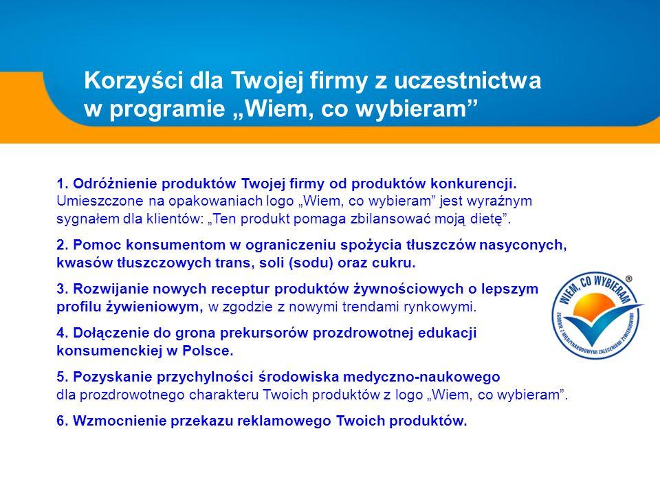 Program Wiem, co wybieram jest otwarty dla wszystkich producentów żywności, sieci handlowych oraz firm cateringowych działających na polskim rynku, których produkty spełniają kryteria kwalifikujące.