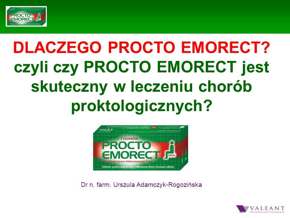 PROCTO EMORECT Agenda prezentacji: -Co to są hemoroidy i choroba guzków krwawniczych odbytu -Procto Emorect – wskazania i skład -Kwas hialuronowy – budowa, właściwości i rola w leczeniu dolegliwości proktologicznych -Badanie kliniczne – skuteczność leczenia -Podsumowanie