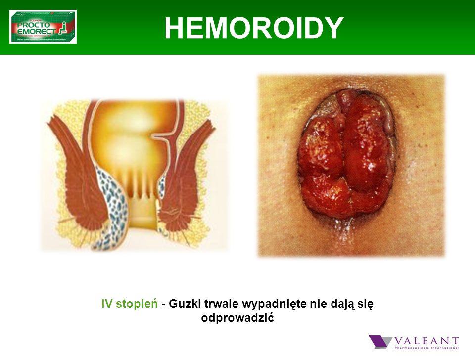 HEMOROIDY IV stopień - Guzki trwale wypadnięte nie dają się odprowadzić