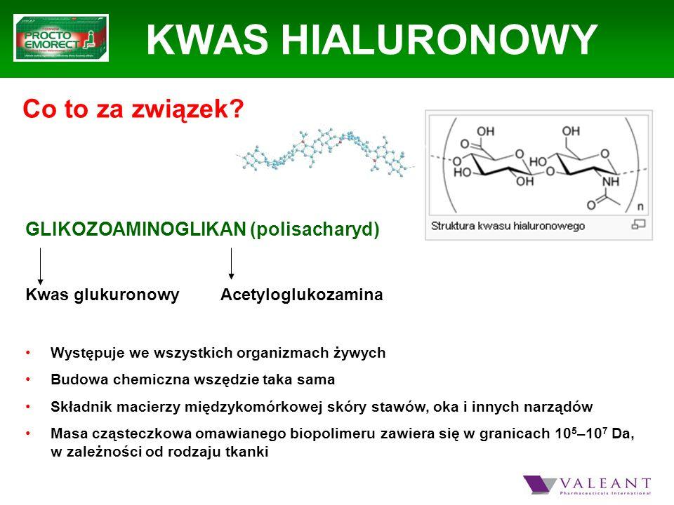 KWAS HIALURONOWY Co to za związek? GLIKOZOAMINOGLIKAN (polisacharyd) Kwas glukuronowy Acetyloglukozamina Występuje we wszystkich organizmach żywych Bu