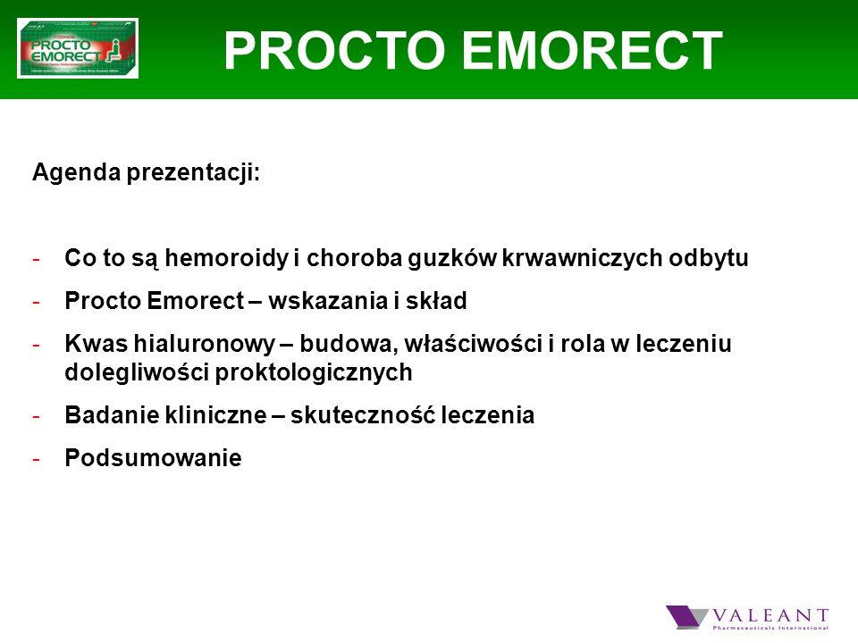 PROCTO EMORECT Agenda prezentacji: -Co to są hemoroidy i choroba guzków krwawniczych odbytu -Procto Emorect – wskazania i skład -Kwas hialuronowy – bu