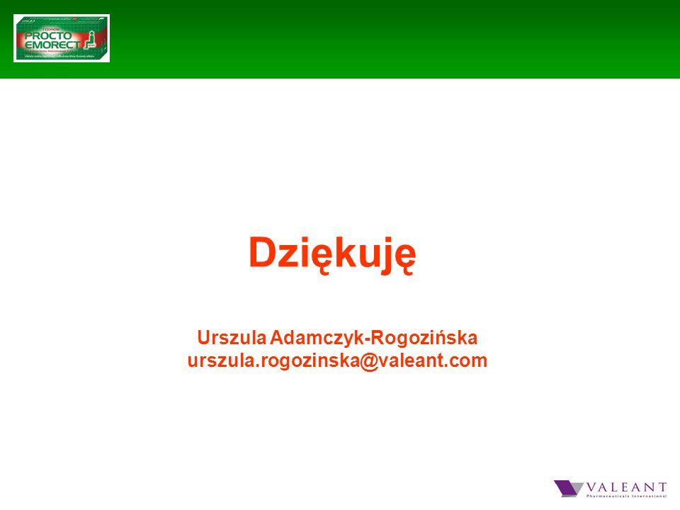 Dziękuję Urszula Adamczyk-Rogozińska urszula.rogozinska@valeant.com