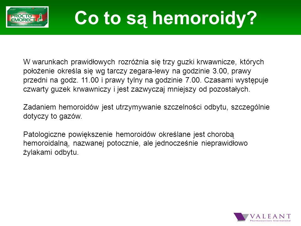 Choroba guzków krwawniczych odbytu Choroba guzków krwawniczych odbytu (choroba hemoroidalna) jest zespołem objawów klinicznych towarzyszący poszerzeniu splotu hemoroidalnego.